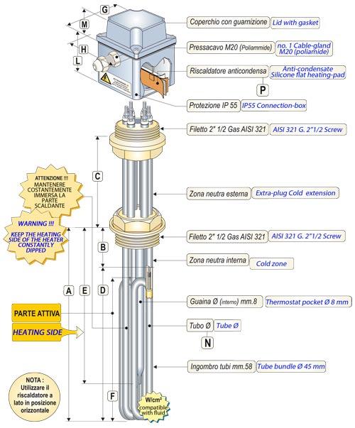Thermoplongeur pour chauffage air & gaz