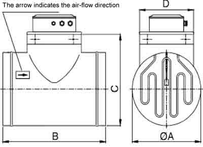 Batteries de chauffage d'air pour conduits cylindriques