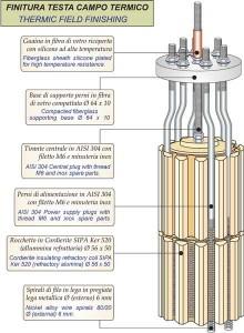 Radiateurs en céramique pour l'air