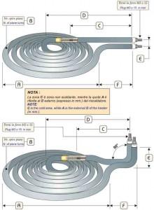 Résistances électriques tubulaires par immersion