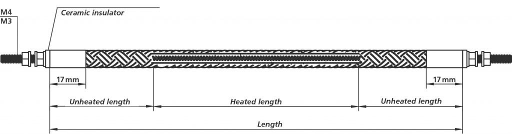 Résistances électriques tubulaires souples